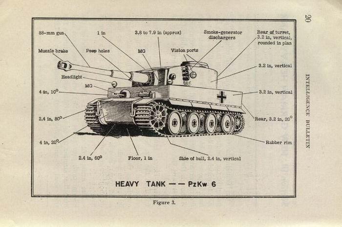 Označovali německé tanky nesprávnou zkratkou pz kw nebo pzkw